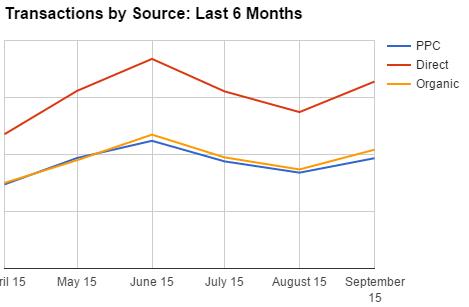 graph-2.png#asset:4926