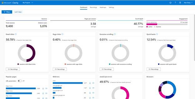 ¿Qué es Microsoft Clarity? La herramienta que analiza la experiencia del usuario - how do you use microsoft clarity
